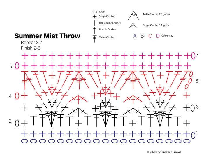 Summer-Mist-Throw-Digital